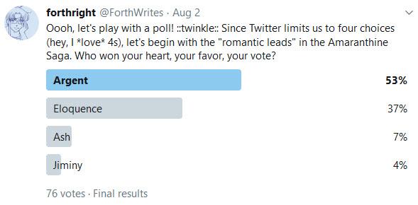 Twitter Poll, 08.02.19