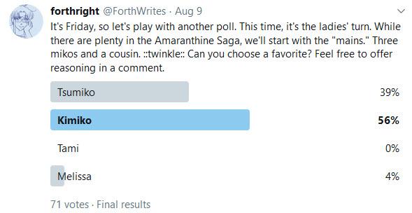 Twitter Poll, 08.09.19