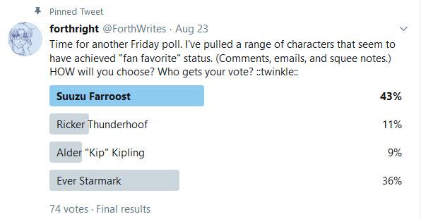 Twitter Poll, 08.23.19