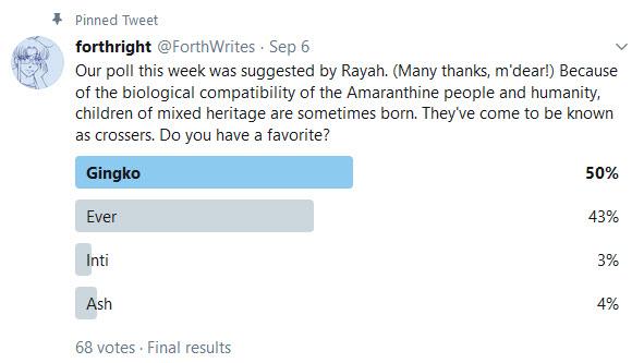 Twitter Poll, 09.06.19