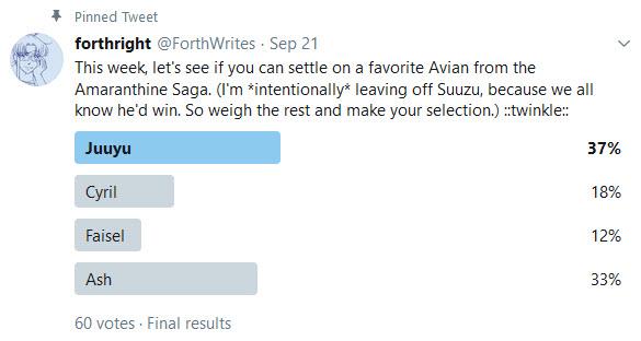 Twitter Poll, 09.21.19