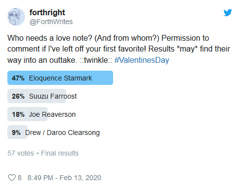 Valentines Day poll results